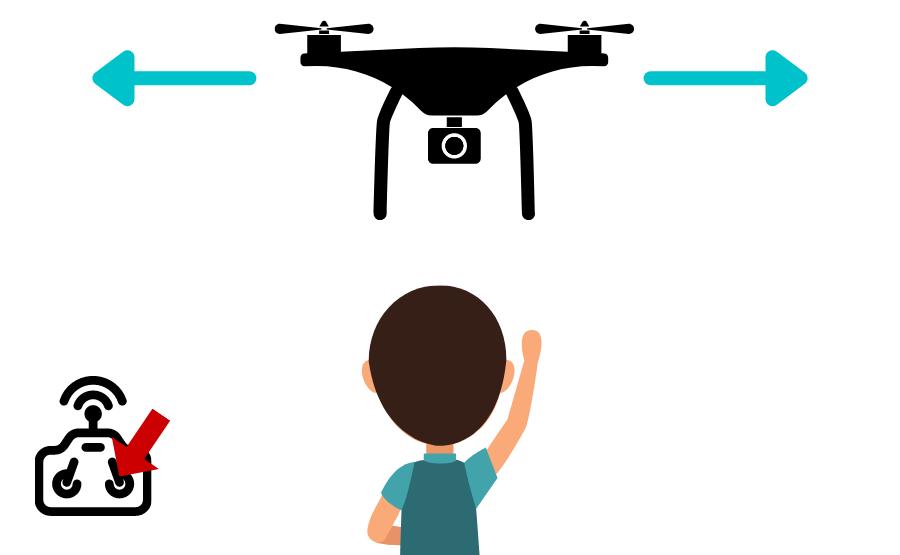 Desplazamiento lateral del dron