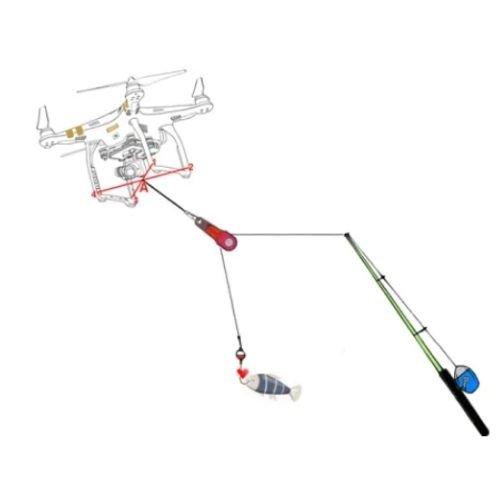 Drones para pescar - clip de liberación del downrigger