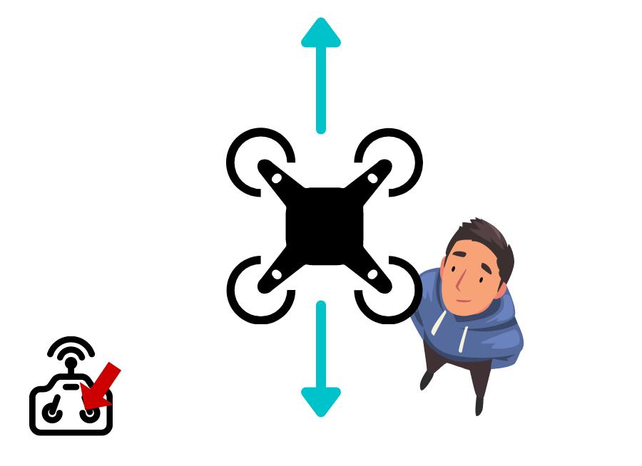 Mover el dron hacia delante y hacia atrás
